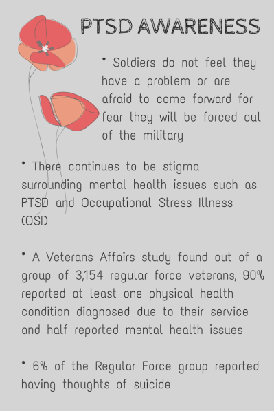 PTSD AWARENESS