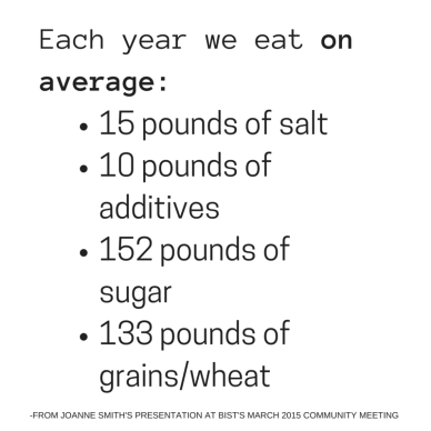 Each year we eat on average_