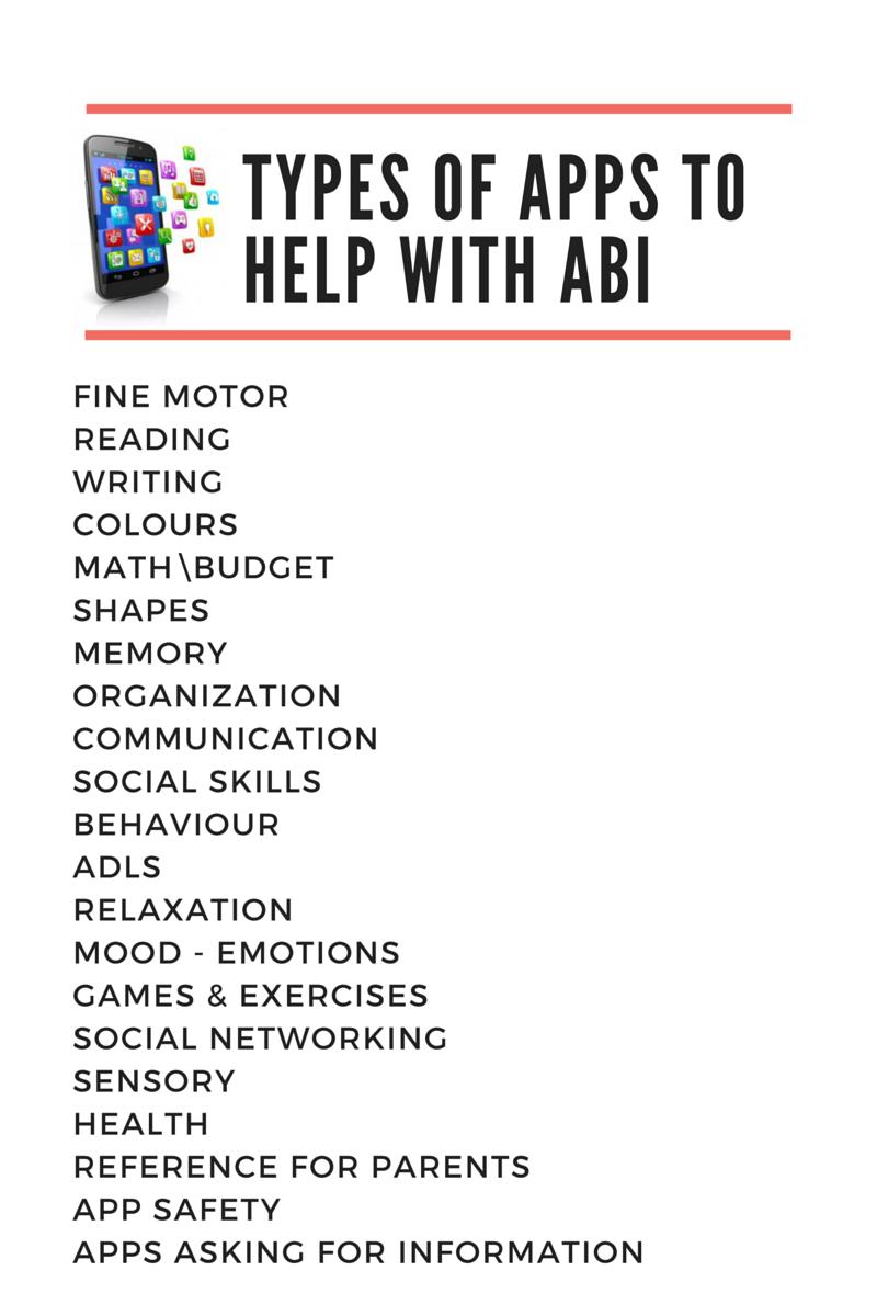Community Meeting Technology And Abi Brain Injury Blog