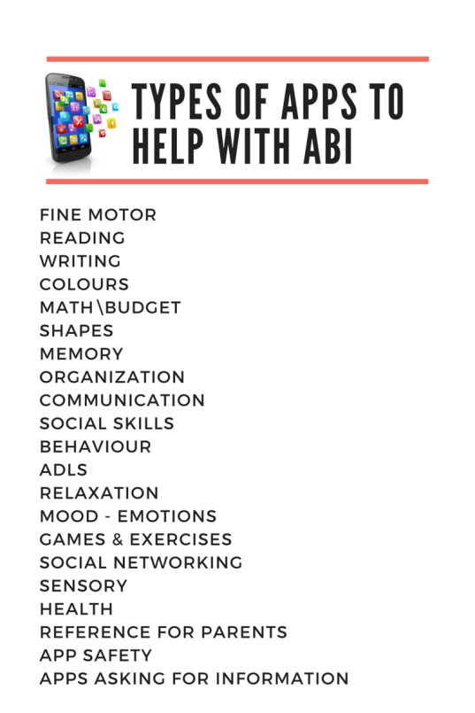 a list of types of app to help people with ABI