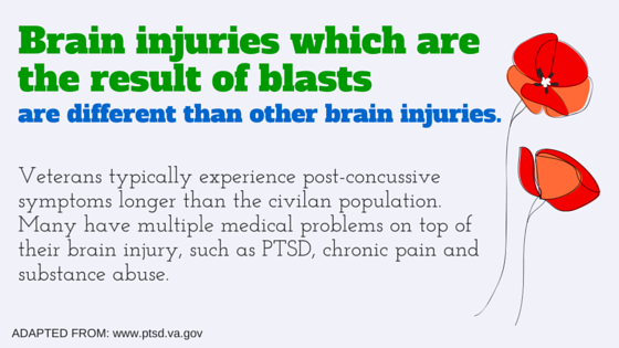 information: brain injuries which are the result of blast are different than other brain injuries