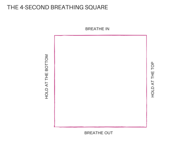 4 second breathing square