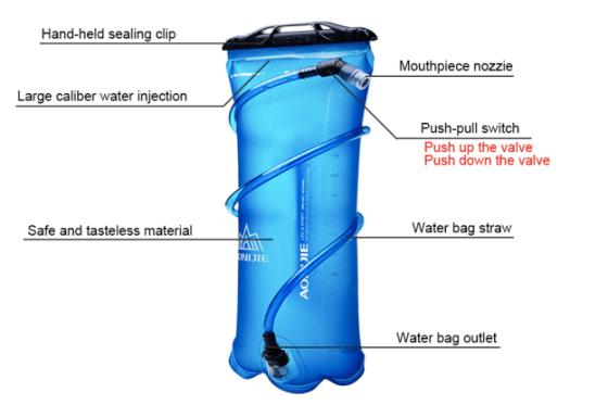 Water bladder